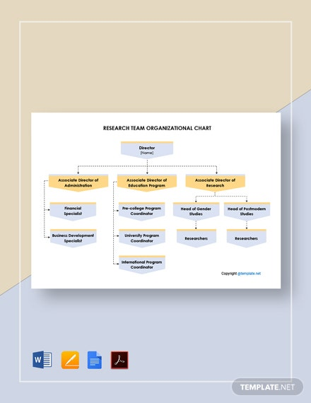 Free Research Team Organizational Chart Template