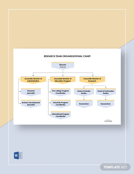 Free Research Team Organizational Chart Template