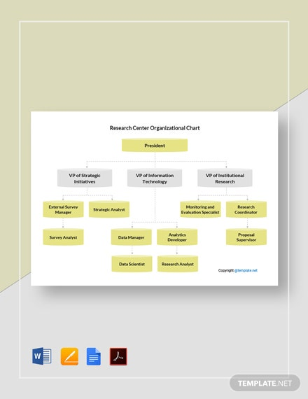 Free Research Center Organizational Chart Template