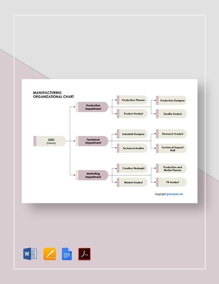 Free Basic Manufacturing Organizational Chart Template