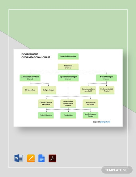 Free Environment Organizational Chart Template