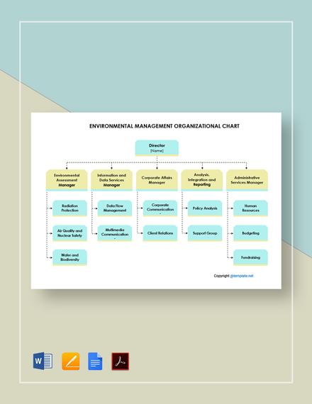 Free Environmental Management Organizational Chart Template