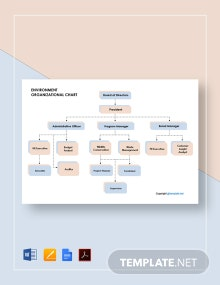 Free Sample Environment Organizational Chart Template