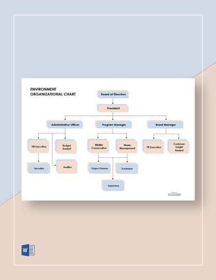 Free Sample Environment Organizational Chart Template
