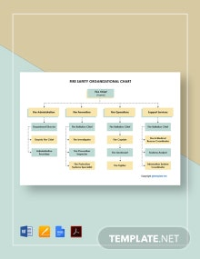 Free Fire Safety Organizational Chart Template