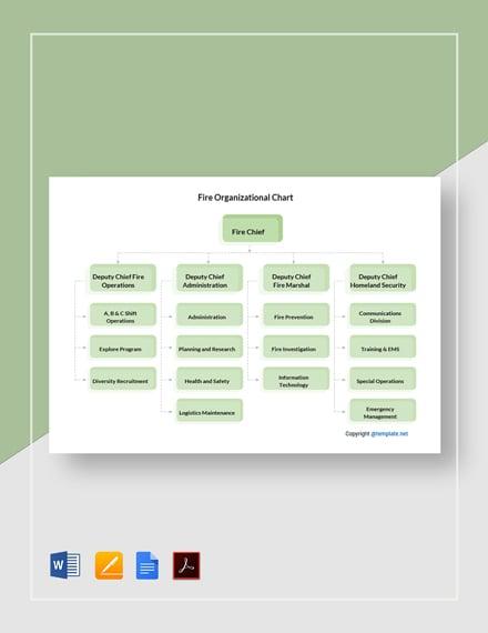 Free Fire Organizational Chart Template