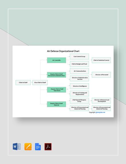 Free Air Defense Organizational Chart Template