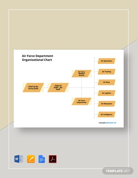 Free Air Force Department Organizational Chart Template