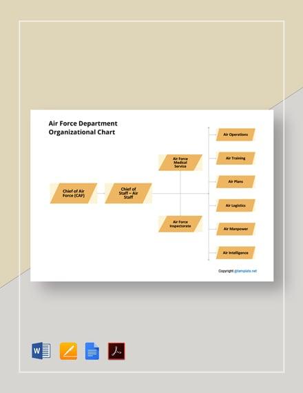 Air Force Department Organizational Chart Template