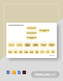 Free Air Staff Organizational Chart Template