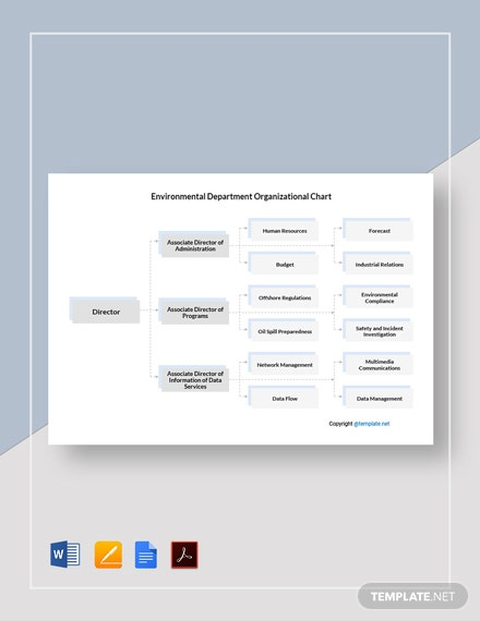 Free Environmental Department Organizational Chart Template