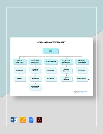 Free Printable Retail Organizational Chart Template