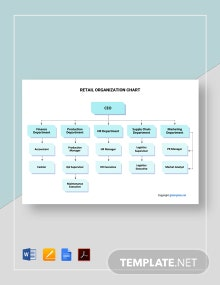 Free Printable Retail Organizational Chart Template