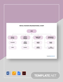 Free Retail Fashion Organizational Chart Template