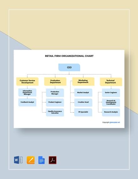 Free Retail Firm Organizational Chart Template