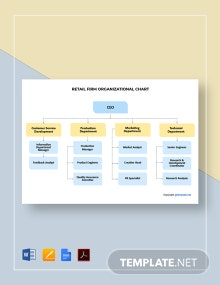 Free Retail Firm Organizational Chart Template