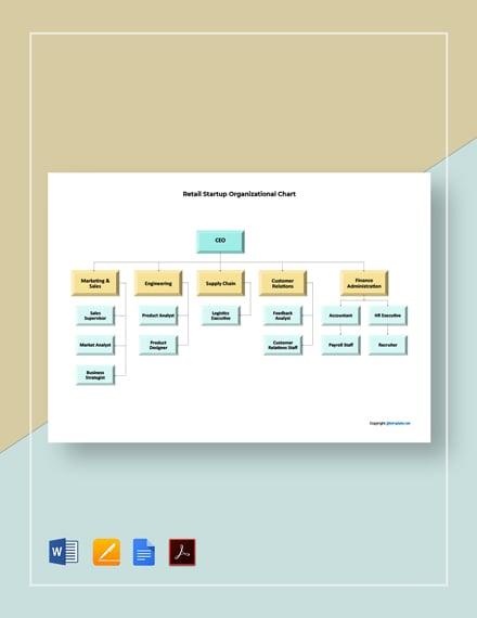 Free Retail Startup Organizational Chart Template