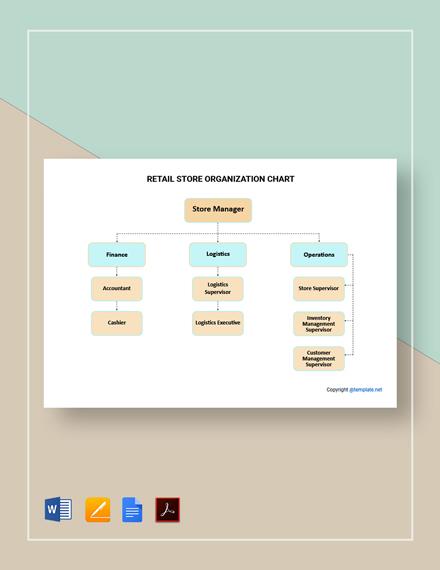 Free Retail Store Organizational Chart Template