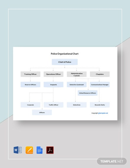 Free Police Organizational Chart Template