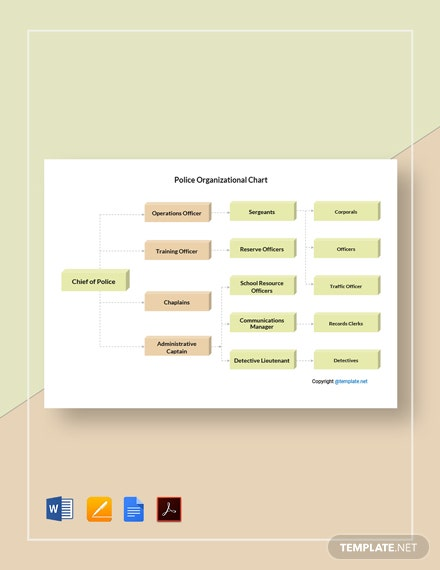 Free Sample Police Organizational Chart Template