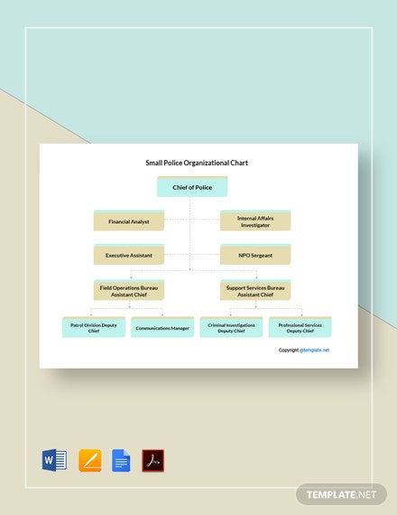 Free Small Police Organizational Chart Template