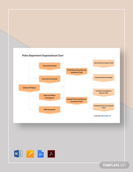 Free Police Department Organizational Chart Template