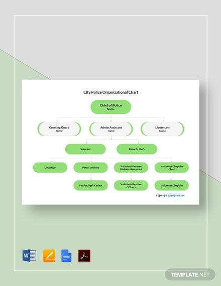 Free City Police Organizational Chart Template