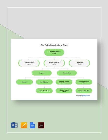 Free City Police Organizational Chart Template