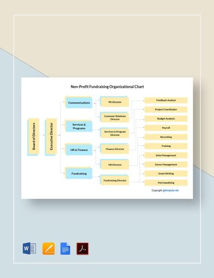 Free Non-Profit Fundraising Organizational Chart Template