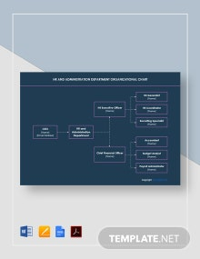 Free HR and Admin Department Organizational Chart Template