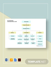 Free HR Consulting Organizational Chart Template