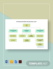 Free HR Training Department Organizational Chart Template