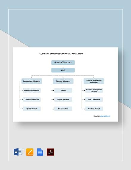 Free Company Employee Organizational Chart Template