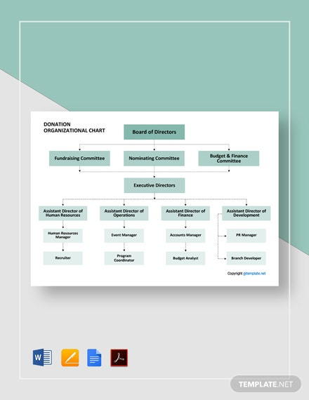 Free Donation Organizational Chart Template