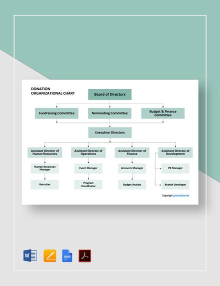 Free Donation Organizational Chart Template