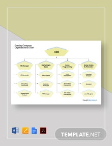 Free Gaming Organizational Chart Template