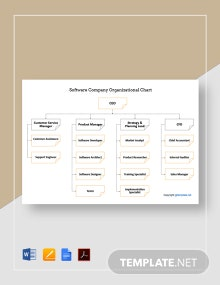 Free Software Company Organizational Chart Template