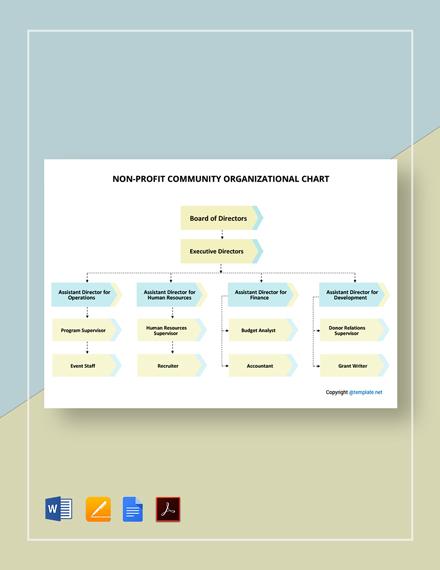 Free Non-Profit Community Organizational Chart Template