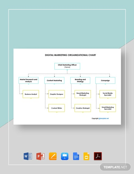 Free Digital Marketing Organizational Chart Template