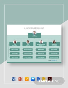 Free IT Company Organizational Chart Template