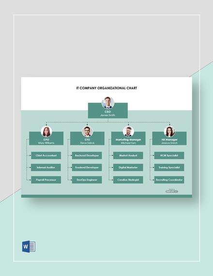 Free IT Company Organizational Chart Template