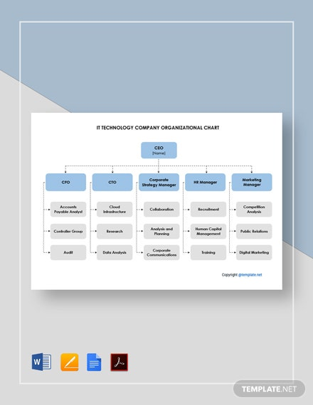 Free IT Technology Company Organizational Chart Template