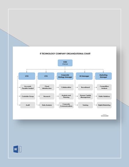 Free IT Technology Company Organizational Chart Template