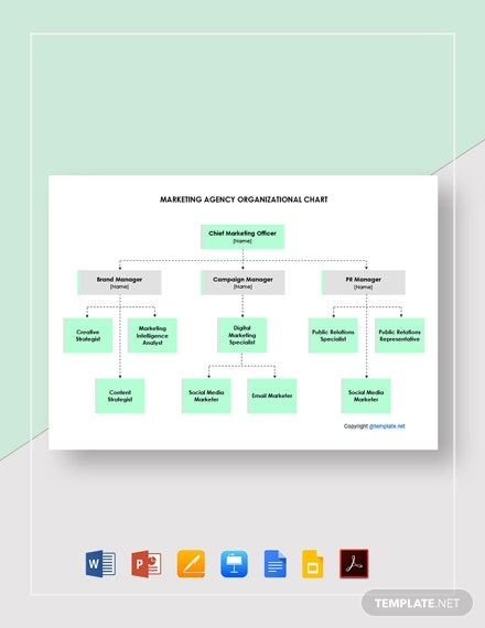 Free Marketing Agency Organizational Chart Template