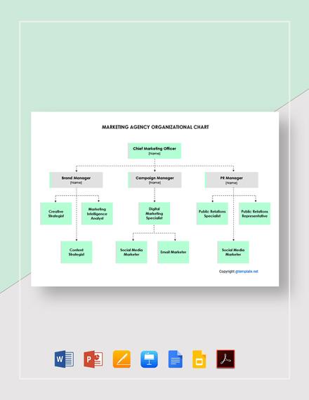 Free Marketing Agency Organizational Chart Template