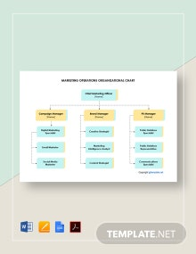Free Marketing Operations Organizational Chart Template
