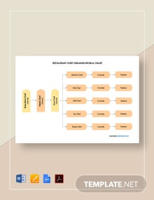 Free Restaurant Chef Organizational Chart Template