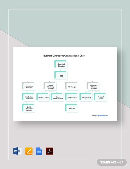 Free Business Operations Organizational Chart Template