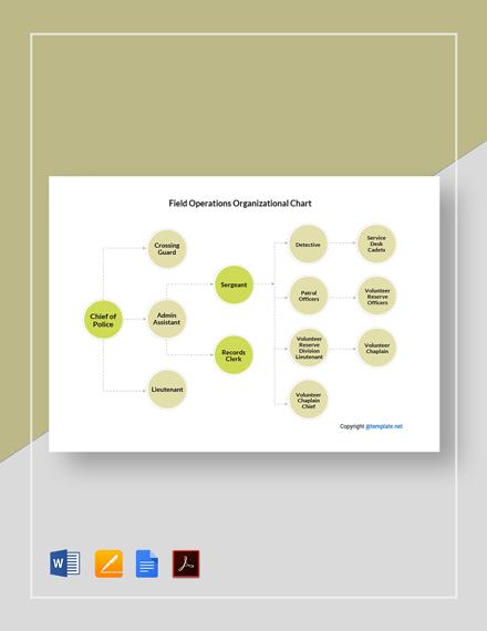 Free Field Operations Organizational Chart Template