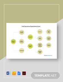 Free Field Operations Organizational Chart Template